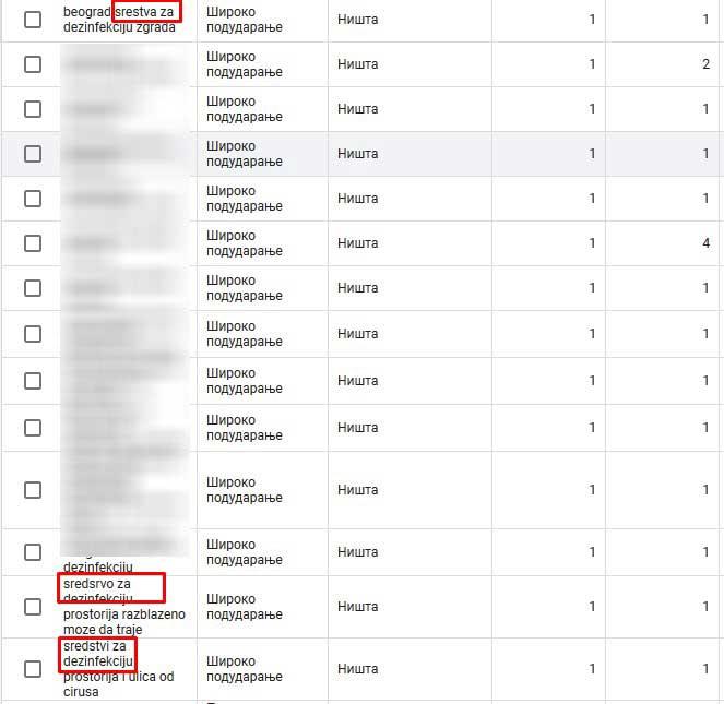 google ads dezinfekcija korona virus
